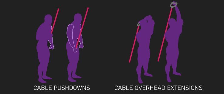 cable pushdown and cable overhead extensions